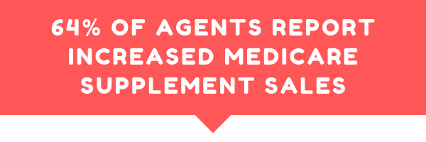 64 Of Agents Report Increased Medicare Supplement Sales