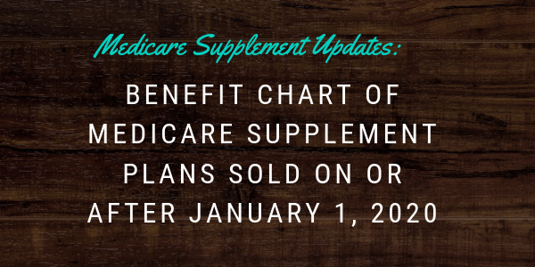 BENEFIT CHART OF MEDICARE SUPPLEMENT PLANS SOLD ON OR AFTER JANUARY 1, 2020