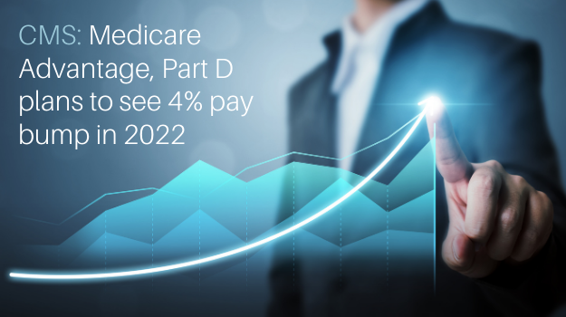 CMS Medicare Advantage, Part D plans to see 4 pay bump in 2022