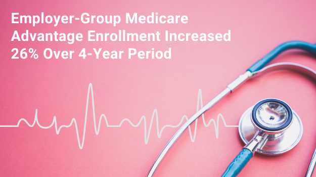 Employer-Group Medicare Advantage Enrollment Increased 26% Over 4-Year Period