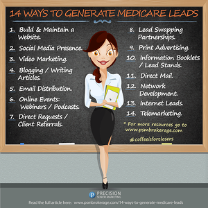 Infographic-14-Ways-to-Generate-Medicare-Leads