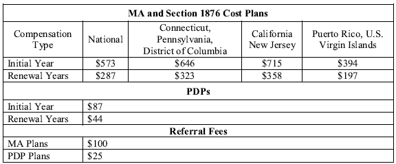 MA Commissions 2022-1