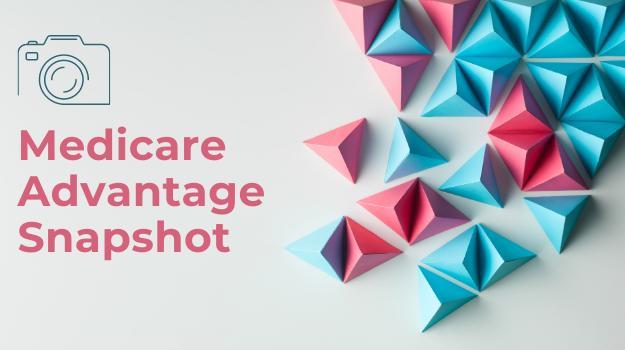 Medicare Advantage Market Snapshot
