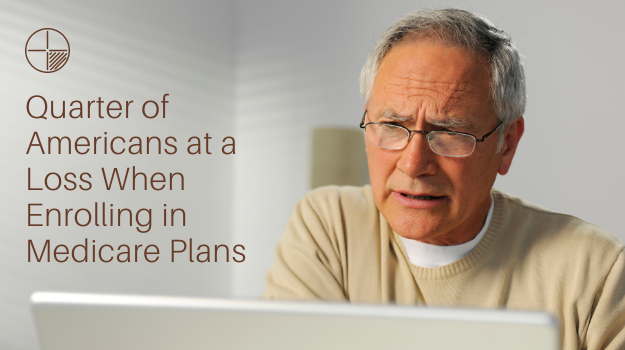 Quarter of Americans at a Loss When Enrolling in Medicare Plans