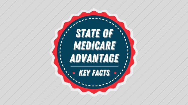 State of Medicare Advantage