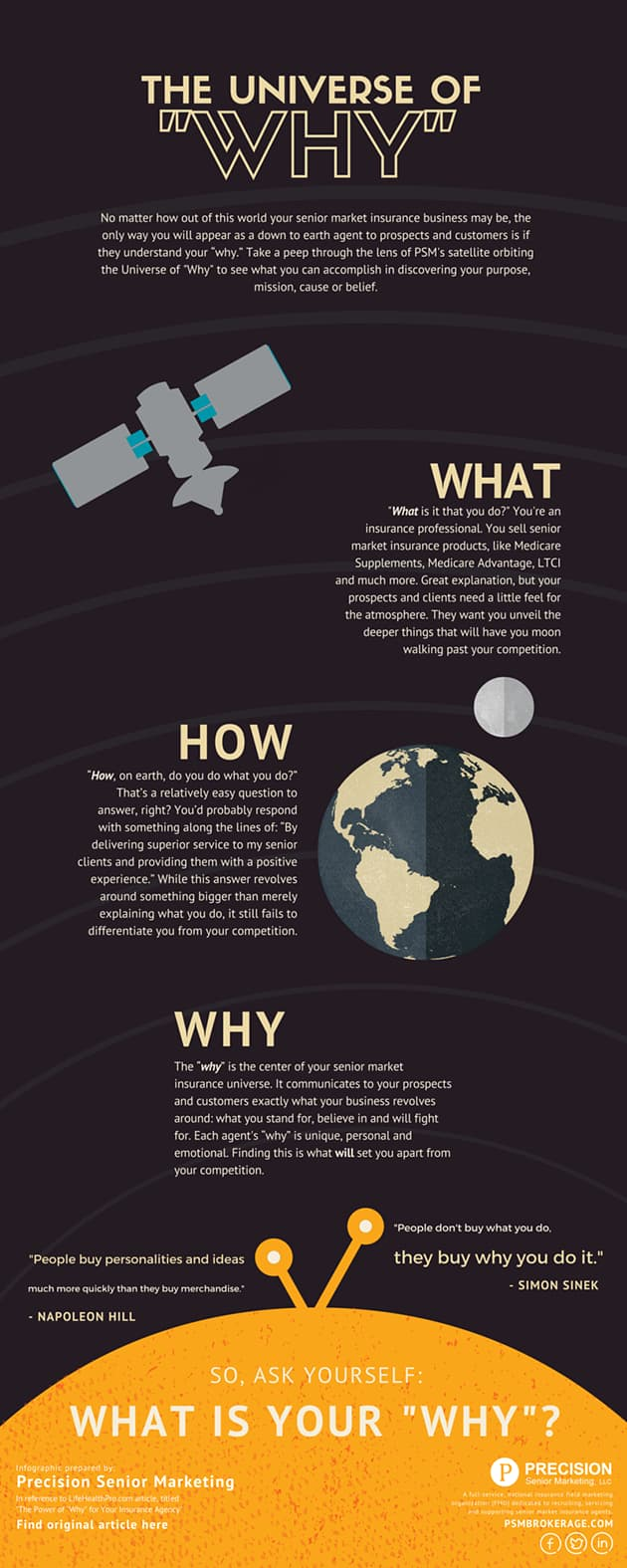 The Universe of Why Infographic
