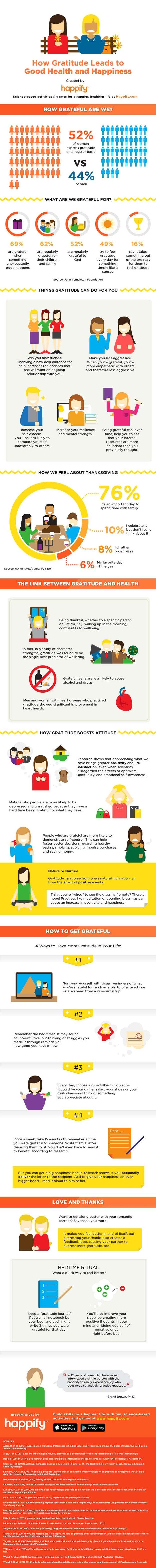 gratitude-infographic