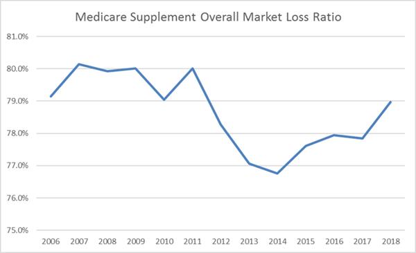 Medicare Blog | Medicare News | Medicare Information | Cigna