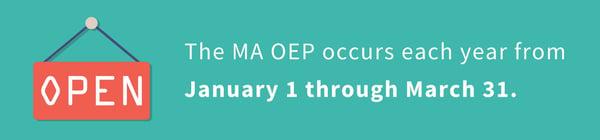 Medicare Advantage Open Enrollment Period